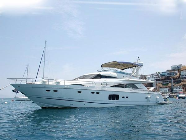 Fairline Squadron 78 Profile