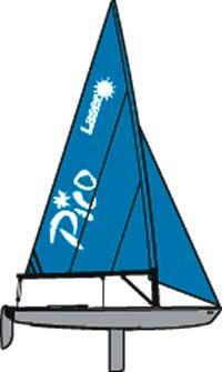 Laser Boats Pico Manufacturer Provided Image