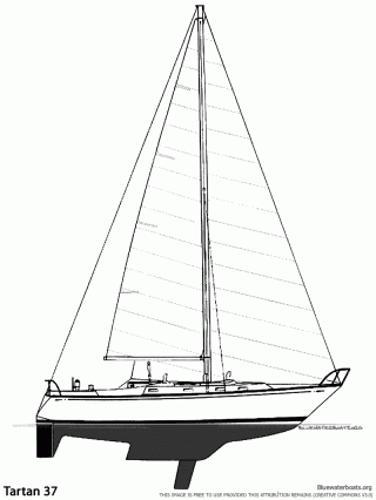 S&S Tartan 37 sailplan