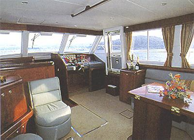 Aft CabinForward/Starboard View
