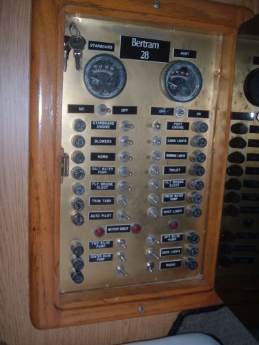 individual breaker panel