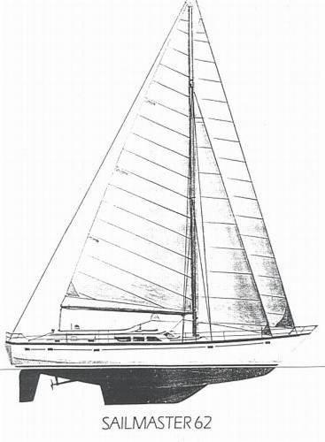 Gulfstar Sailmaster 62 sail plan