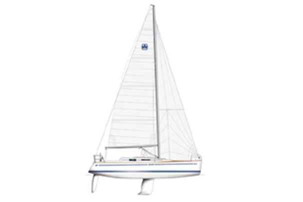 Dufour 34 Performance Dufour 34 Performance: Sail Plan