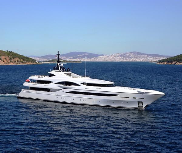 Proteksan-Turquoise Yachts Inc.