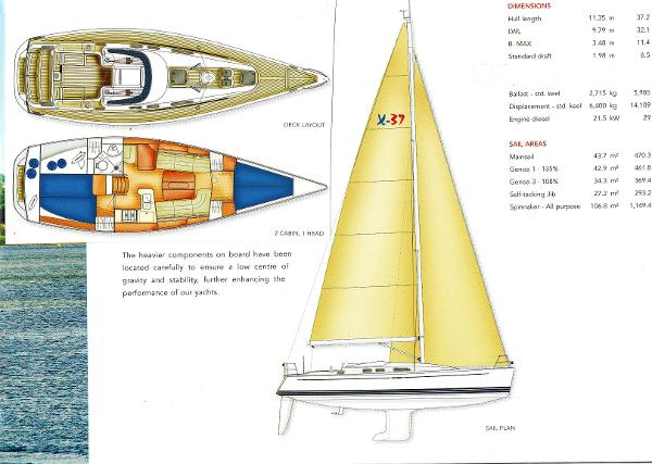 X - Yachts X-37 specifications