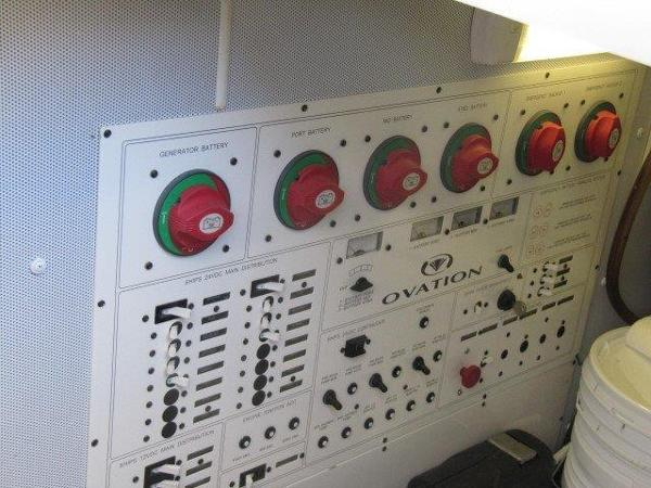 Engine Room DC power Panel