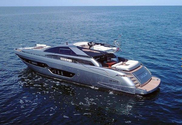 Riva 88 Domino Super 2016 Riva 88 Domino Super profile