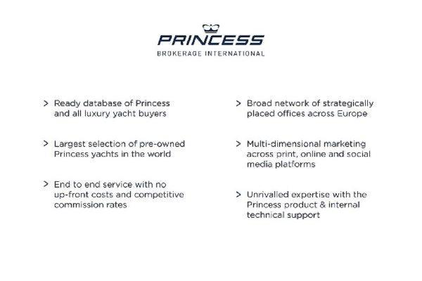 Princess International Brokerage