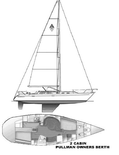 From Sailboatdata.com