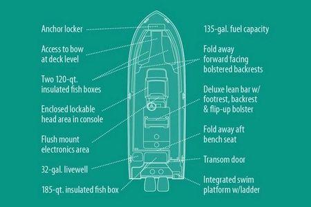 Amazing 2019 Grady White Fisherman 257 Clearwater Florida Boats Com Spiritservingveterans Wood Chair Design Ideas Spiritservingveteransorg