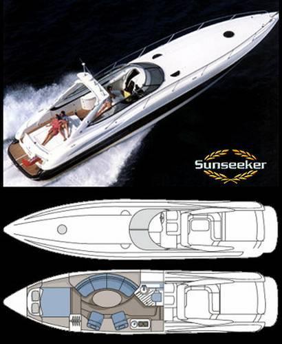 Sunseeker Superhawk 48