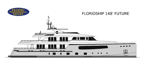 Custom Florioship 148' Future
