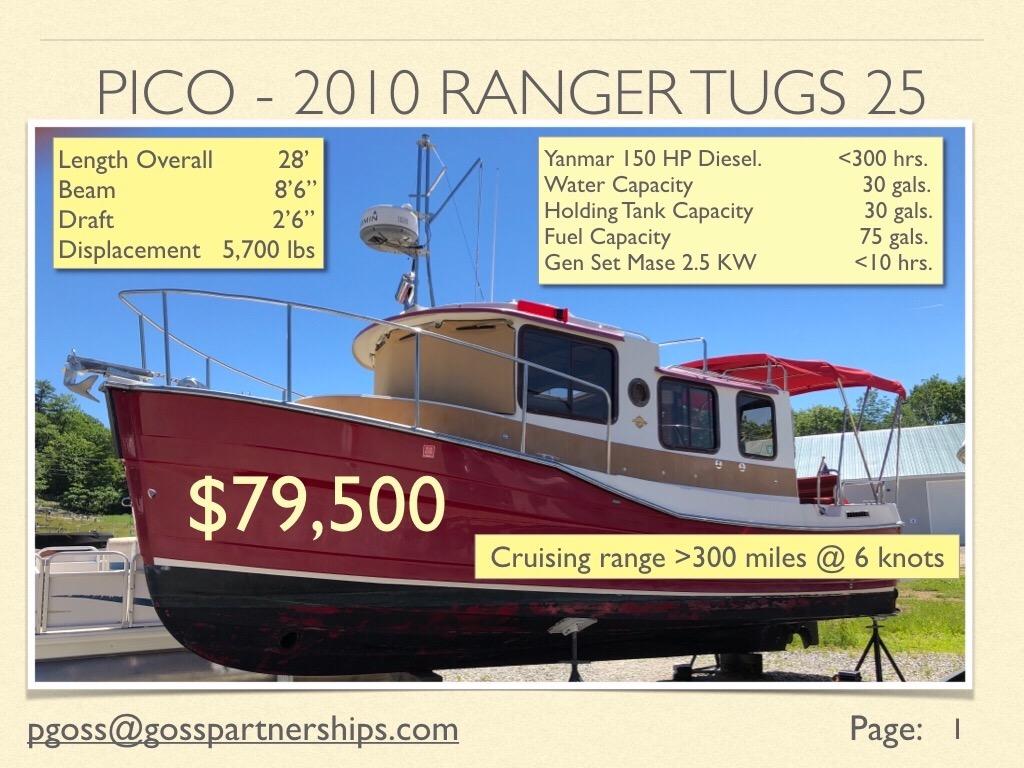 Ranger Tugs R25