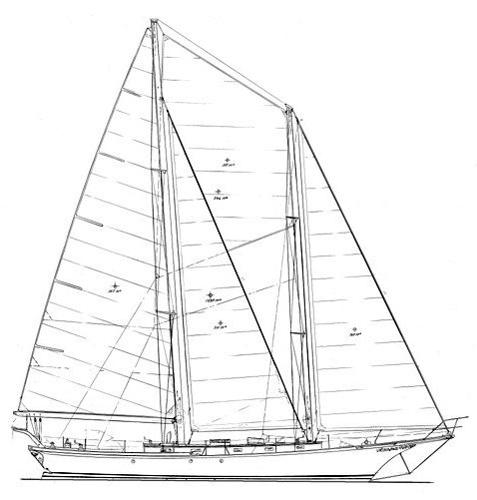 Cherubini 48 Schooner Sail plan (VICTORIA has permanent backstay and boomkin)