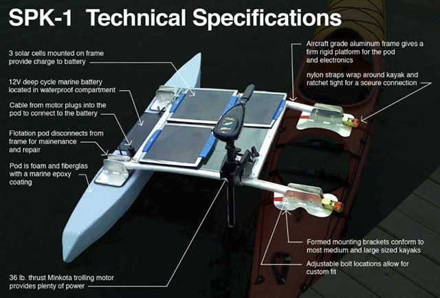 Solar powered outrigger