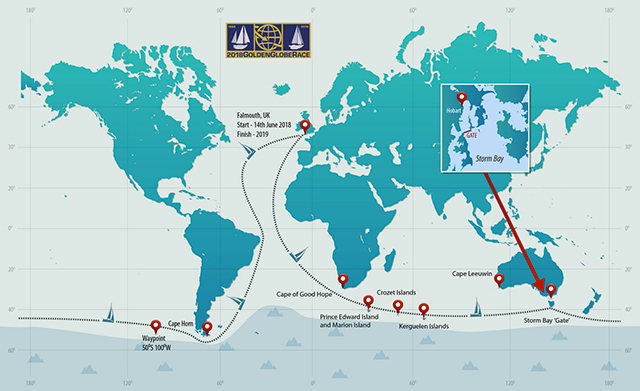 Golden Globe Race course – world record attempt