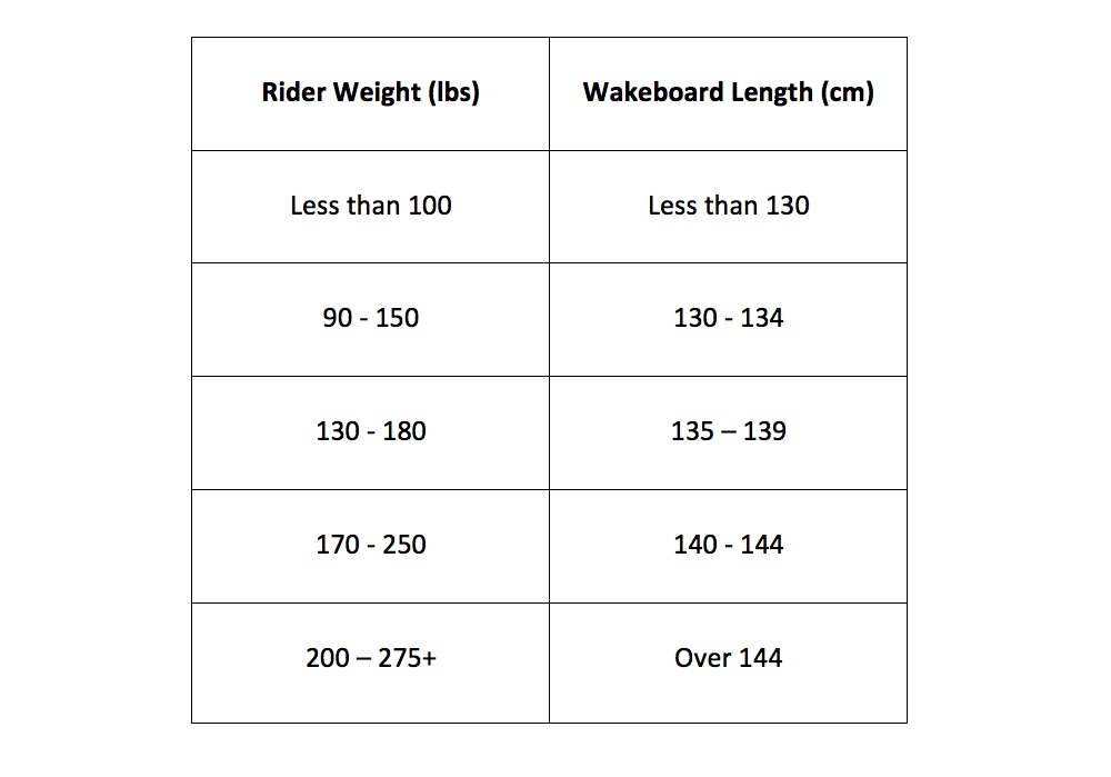 Wakeboard length chart
