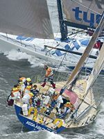 Wind Shifts and More Efficient Sailing Upwind