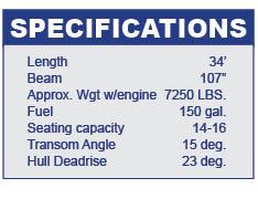 X-Flight 34 specifications