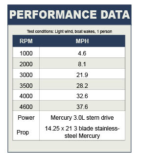 Bayliner Discovery 192 Performance data