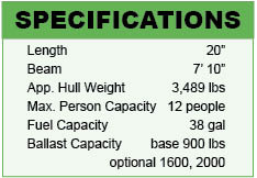 Tige RZR specifications