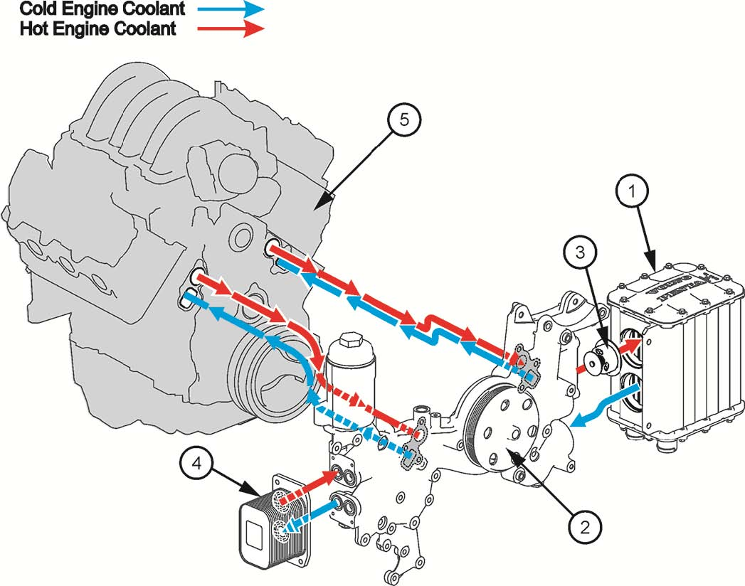 Volvo Penta Introduces Next Generation V8 and V6 Gasoline Engines – Diagram Of Inboard Boat Engine