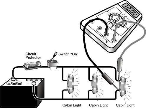 Fig. 1 - With the circuit switched on, touch your multimeter probes across the connections to the appliance to check for voltage drop.