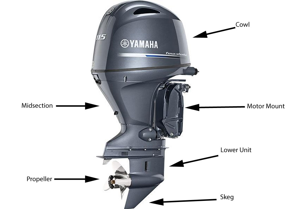 Hp Yamaha Boat Engine