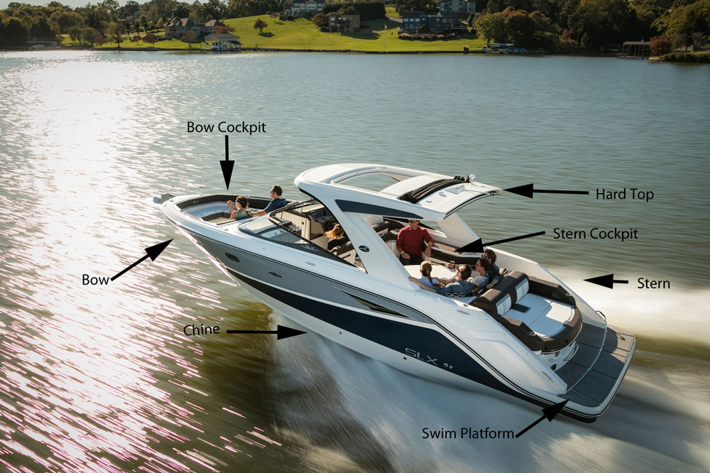 Motorboat Terms Different Powerboat Types Uses And