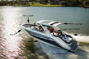 Tour Guide - boats com