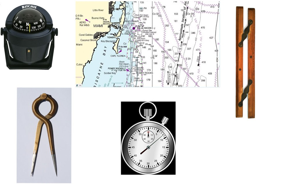 The basic tools of navigation, from left to right at top, a compass, a chart, parallel rules; and at bottom, dividers, and a stopwatch.