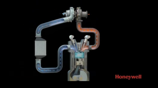 Turbochargers add power to an engine by making use of its exhaust gases. That extra power enables engine makers to reduce engine size and weight, and increase fuel efficiency.  Click the image above for a video showing how a turbo works. Video courtesy of Honeywell.