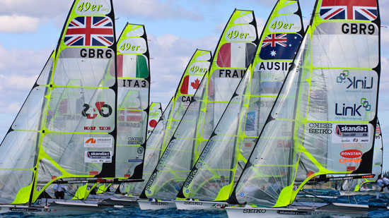 Olympic Sailing:  Planning Ahead for 2016