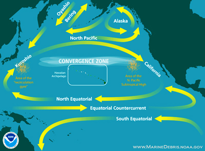 NOAA's simplified depiction of the North Pacific Garbage Patch.