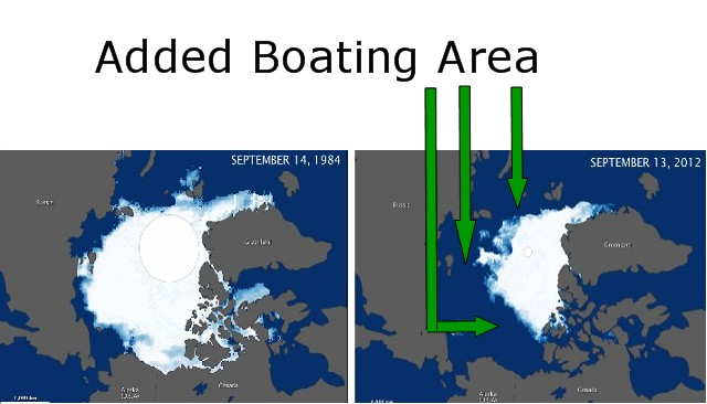 global warming for boaters