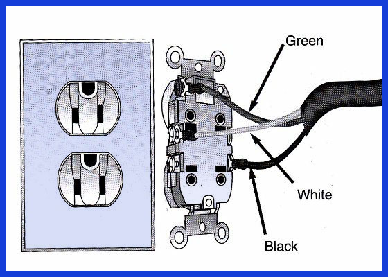 boat wiring how to connect a new ac outlet boats com rh boats com wall outlet wiring diagram Wire Electrical House Wiring Diagrams