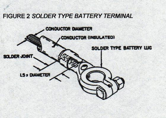Battery Lugs: Solder vs. Mechanical Fastening