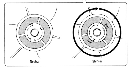 This illustration shows how the SDS keyed washer engages the prop hub.
